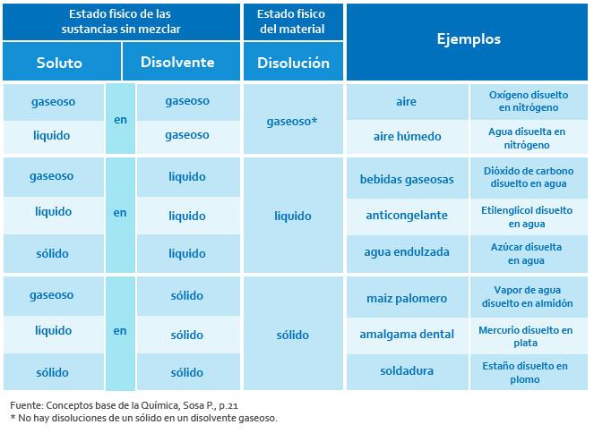 Caracteristicas de las suspensiones ejemplos