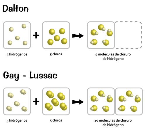 equivalentes de esteroides pdf