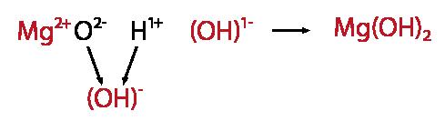 Reacciones óxido Con Agua Portal Académico Del Cch