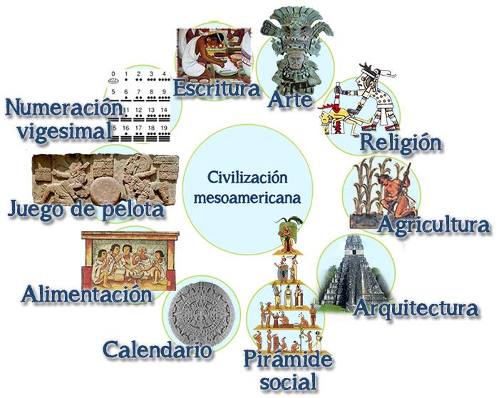 El Arte De Las Culturas Formativas De Mesoamérica: Portal Académico Del CCH