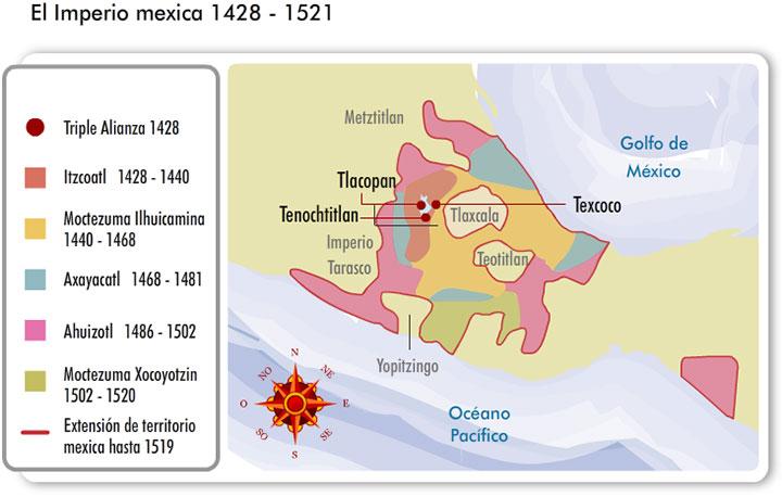 Imperio | Portal Académico del CCH