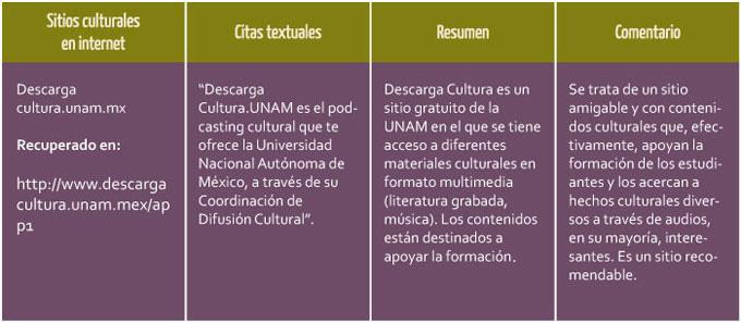 Cuadro De Doble Entrada Portal Academico Del Cch