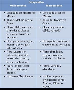 2003) Vilanova Fuentes, Antonio: Paquimé: un ensayo sobre