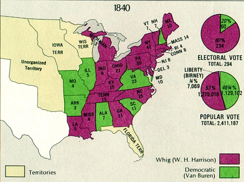 EUA on 1820 1877