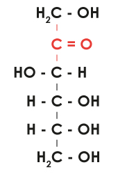 fórmula de la fructuosa