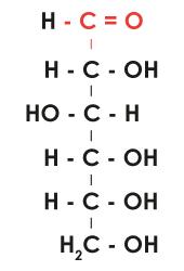 fórmula de la glucosa