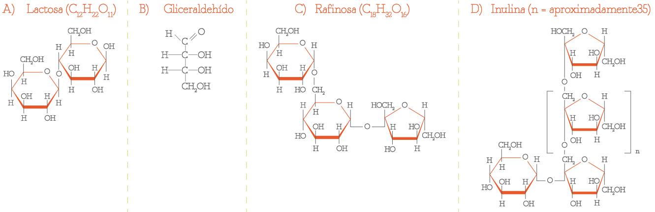fórmulas de carbohidratos