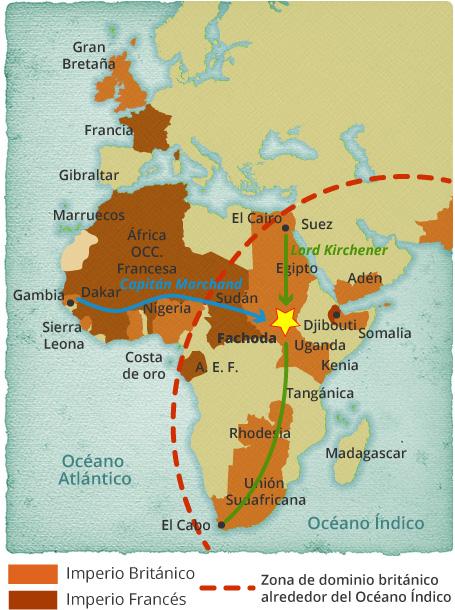 El imperio francés e inglés en África