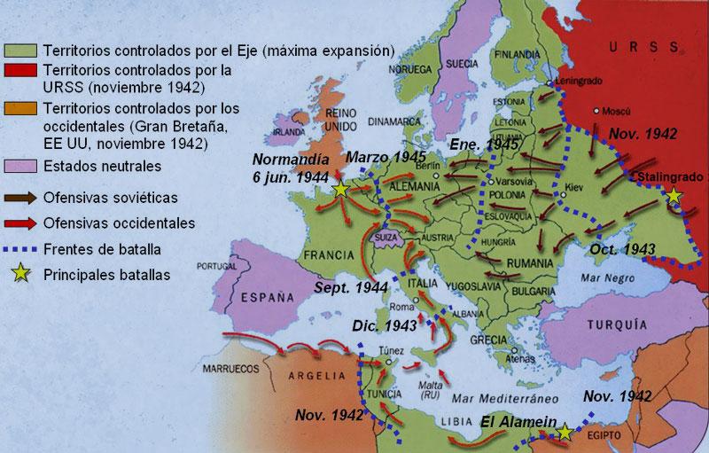 ofensivas aliadas en europa