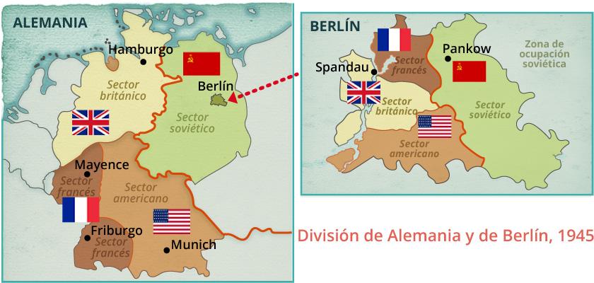 División de Alemania y de Berlín, 1945