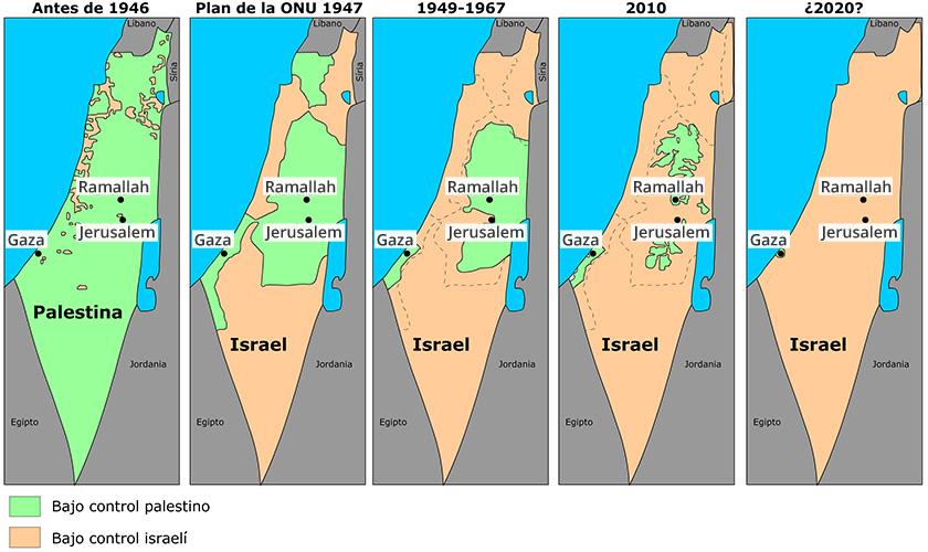 El estado de Israel y su expansionismo territorial