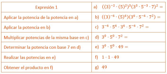 expresión 1
