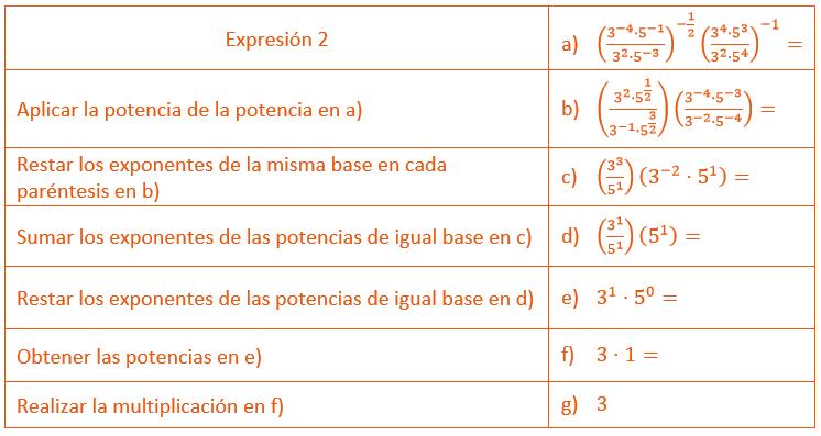 expresión 2