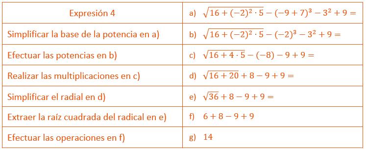 expresión 4