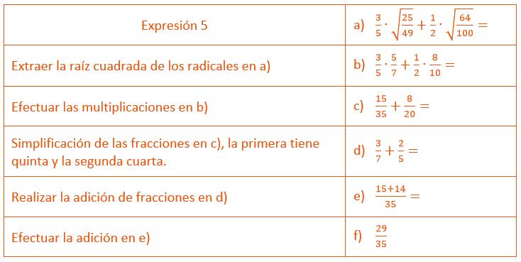expresión 5