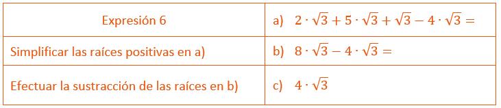 expresión 6