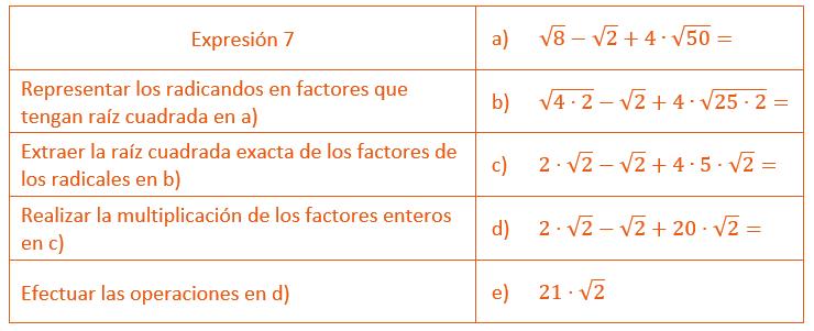 expresión 7