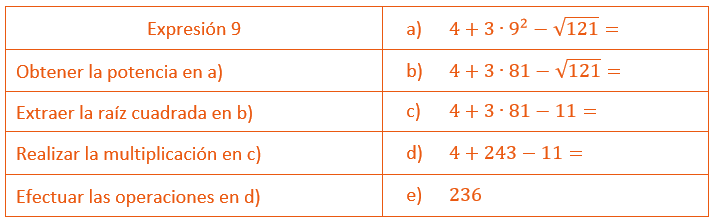 expresión 9