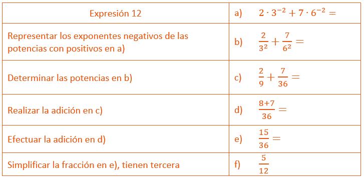 expresión 12