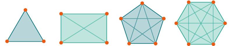 polígono convexo