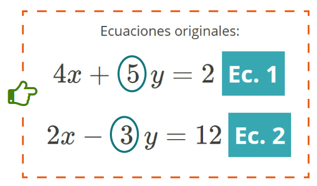 ecuaciones originales