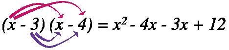Fractorización por tanteo y uso de la propiedad del producto nulo