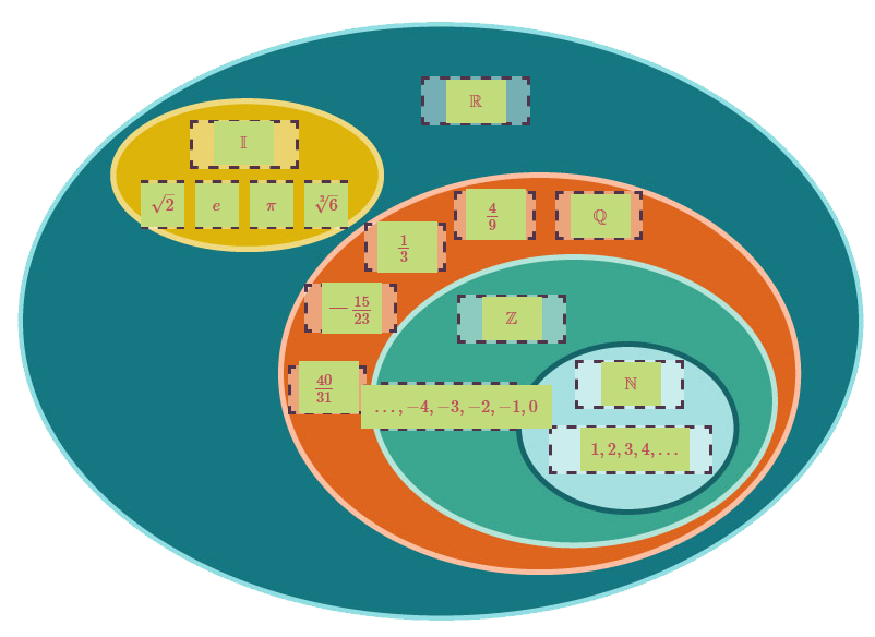imagen con datos
