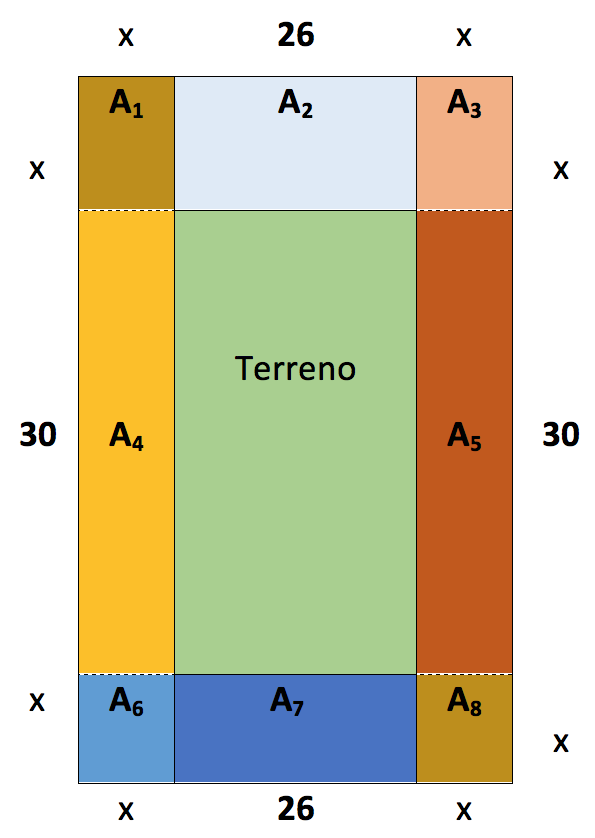 Modelación Cuadrática 3