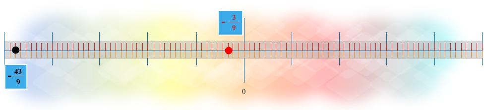 Fracciones con mismo denominador