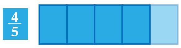 Fracciones con mismo numerador