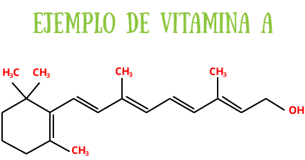 Ejemplo Vitamina A