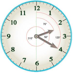 La división del día en 24 horas, la hora en 60 minutos y el minuto en 60 segundos es una aportación de la cultura mesopotámica